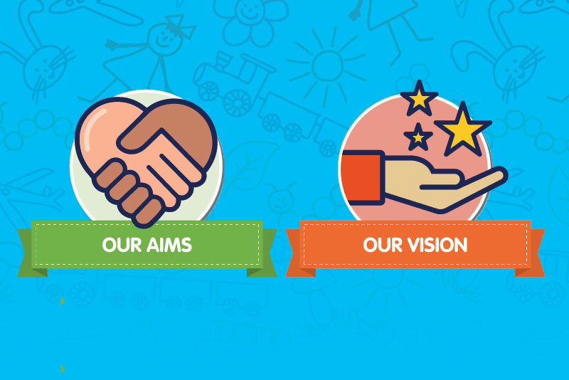Our Aims, Vision and Play Rules