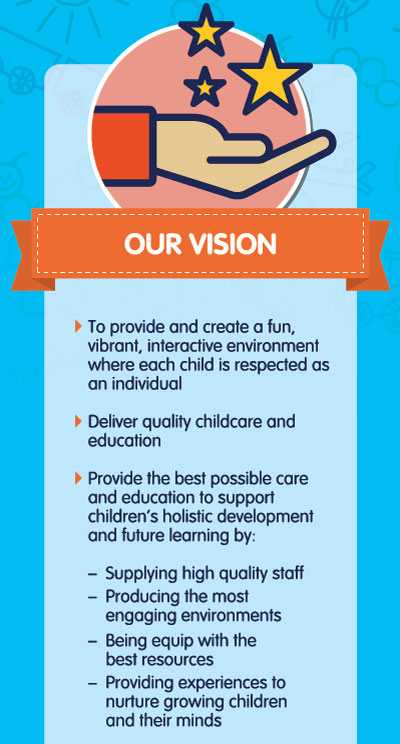 Our Vision at Little Giggles